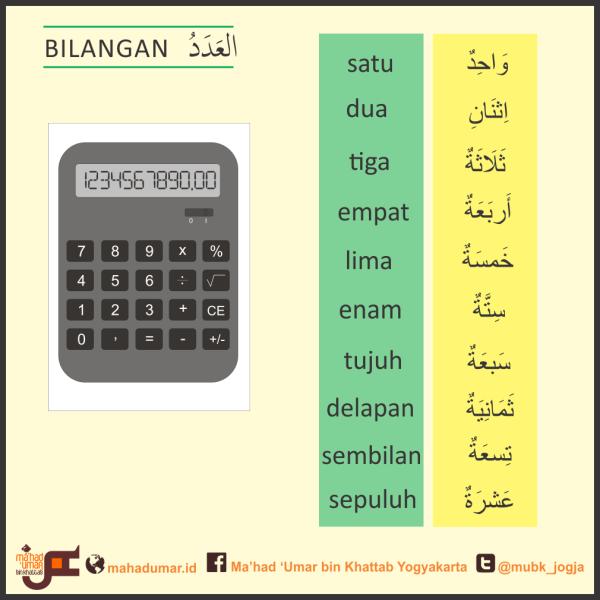 bilangan dalam bahasa arab 1
