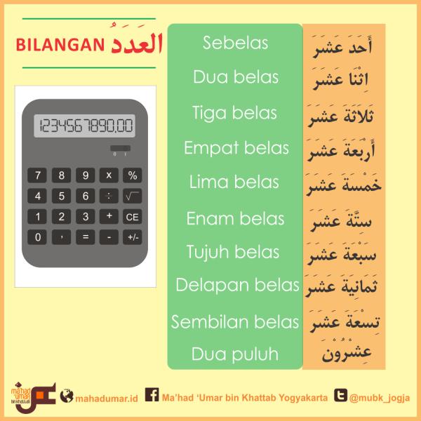 bilangan dalam bahasa arab 2