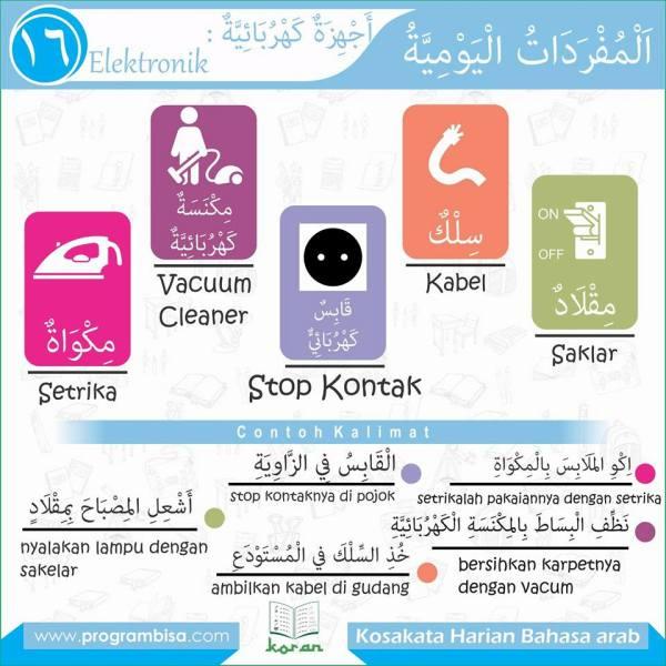 kosa kata harian bahasa arab 16