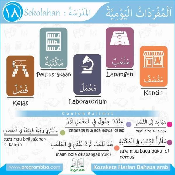 kosa kata harian bahasa arab 18