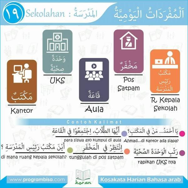 kosa kata harian bahasa arab 19
