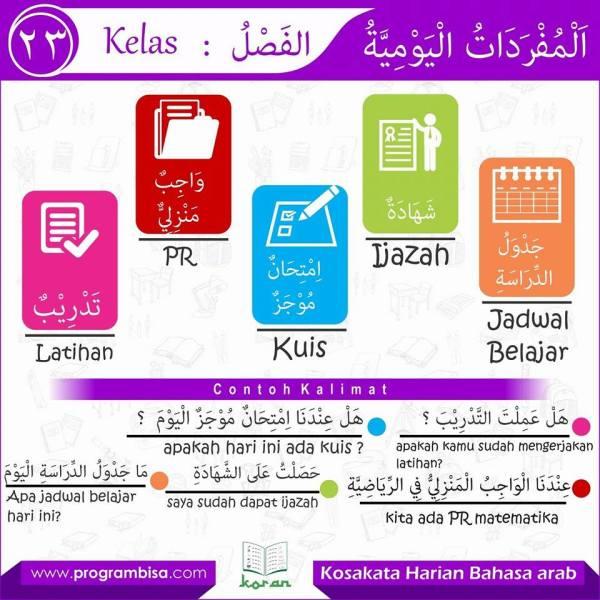 kosa kata harian bahasa arab 23