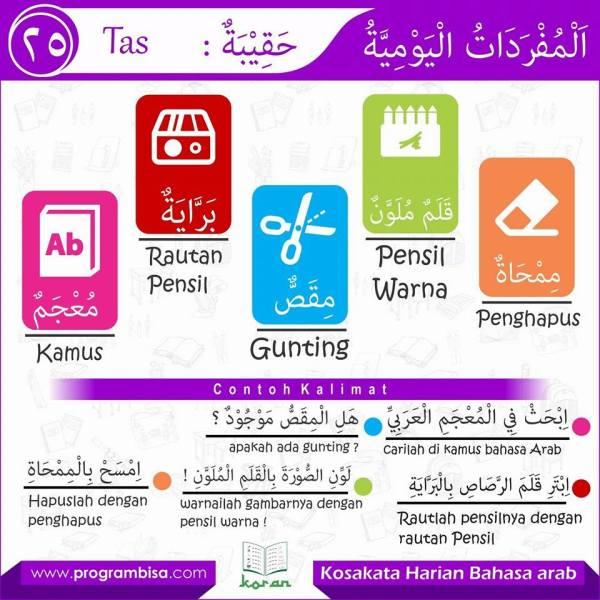 kosa kata harian bahasa arab 25