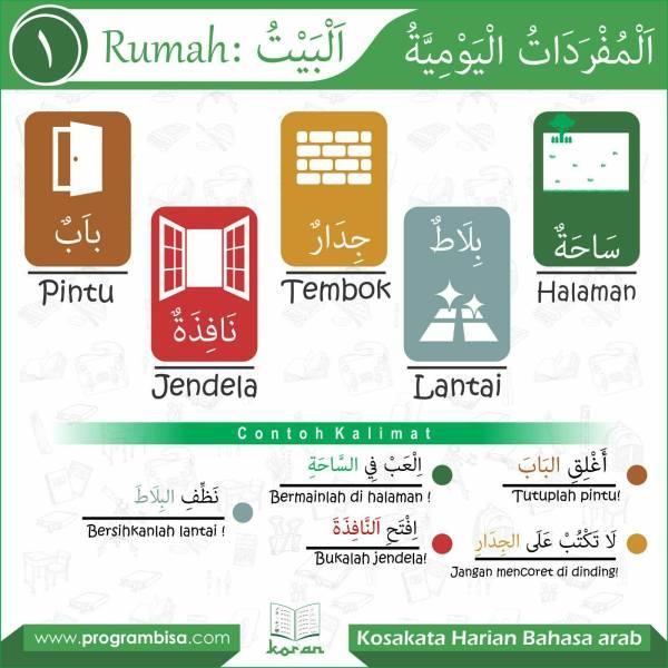 kosa kata harian bahasa arab