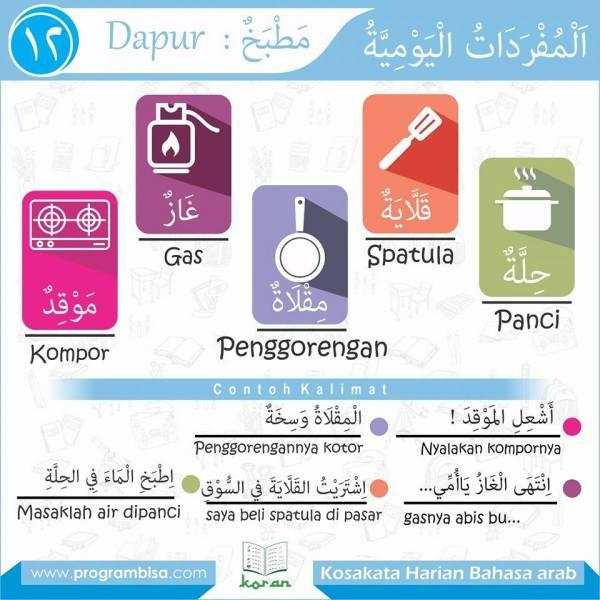 kosa kata harian bahasa arab12