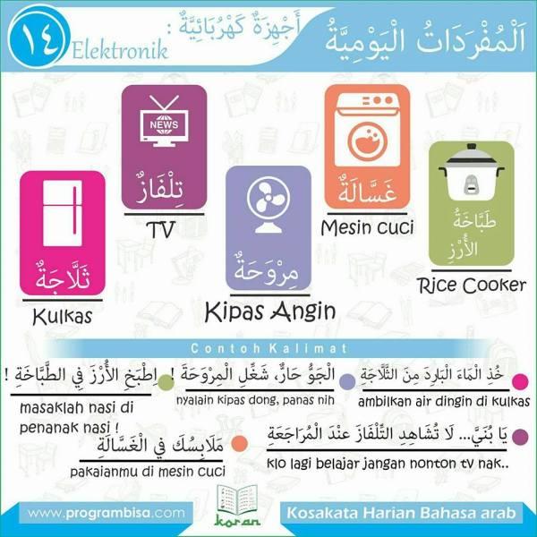 kosa kata harian bahasa arab14