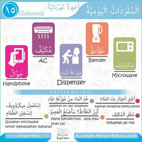 kosa kata harian bahasa arab15