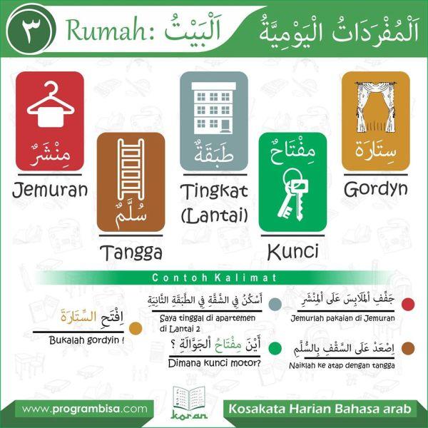 kosa kata harian bahasa arab3