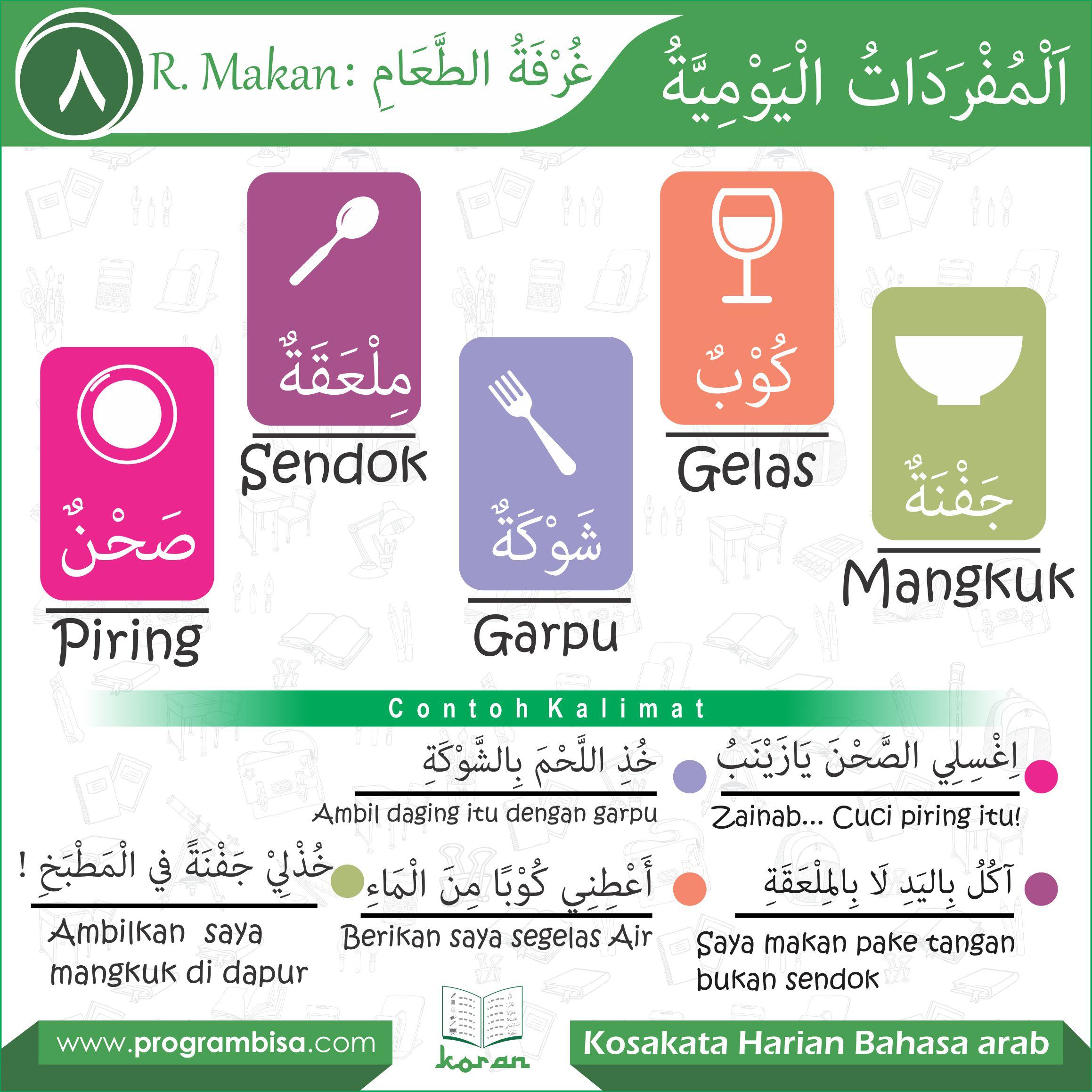 Kosakata Harian Bahasa Arab (BISA) #8 | بِسْمِ اللّهِ ...