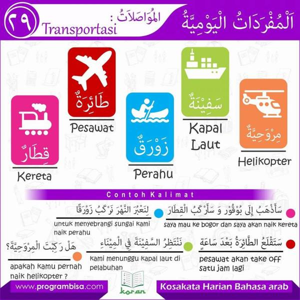 kosa kata harian bahasa arab 29
