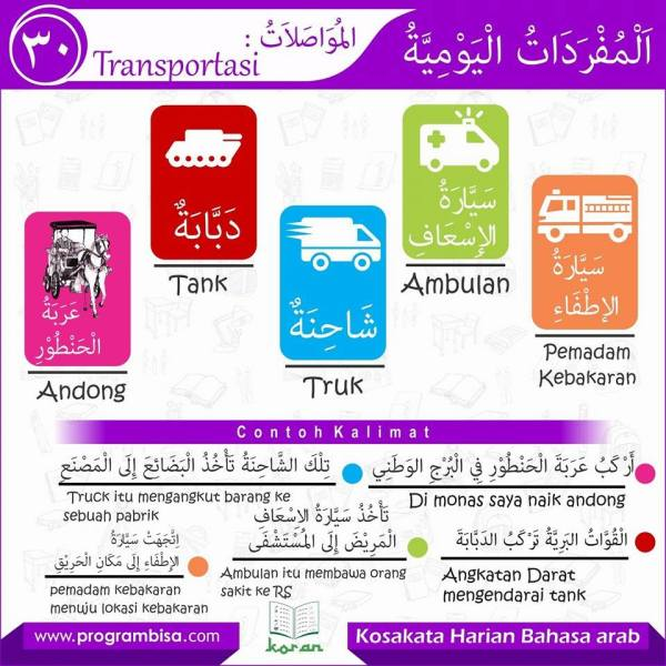 kosa kata harian bahasa arab 30