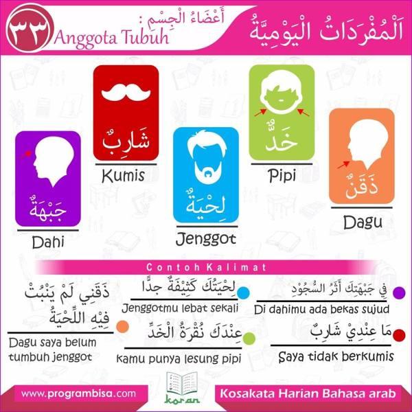 kosa kata harian bahasa arab 33