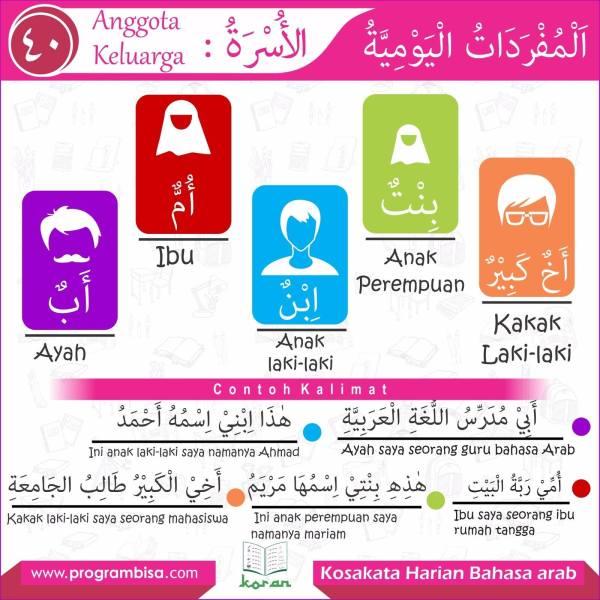 kosakata harian bahasa arab 40