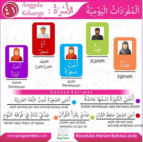 kosakata harian bahasa arab 41