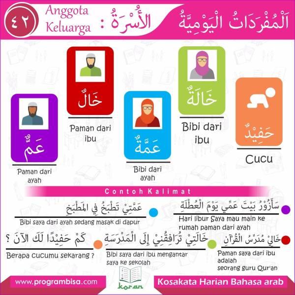 kosakata harian bahasa arab 42