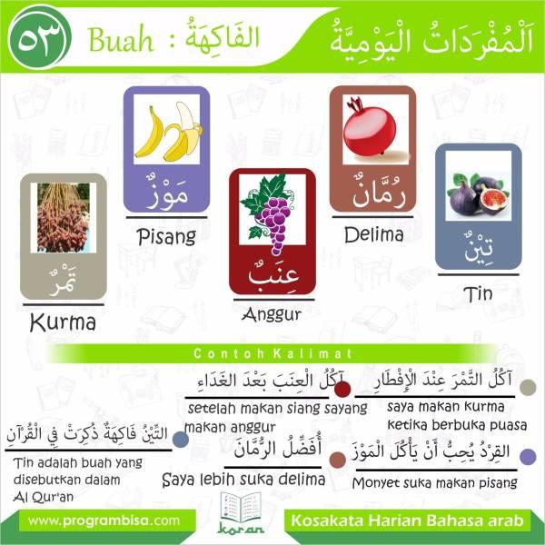 kosakata harian bahasa arab 53