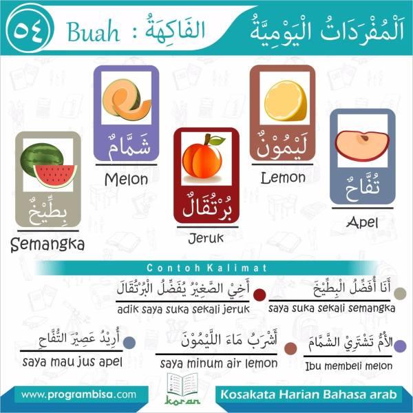 kosakata harian bahasa arab 54