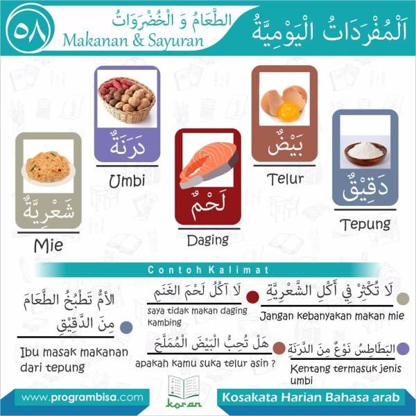 kosakata harian bahasa arab 58