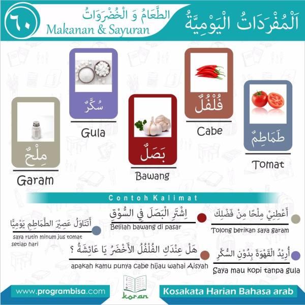 kosakata harian bahasa arab 60