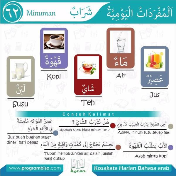 kosakata harian bahasa arab 62