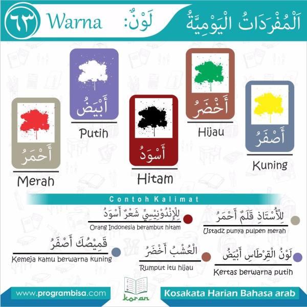 kosakata harian bahasa arab 63