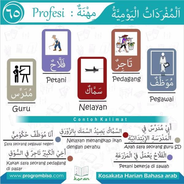 kosakata harian bahasa arab 65