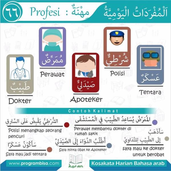kosakata harian bahasa arab 66