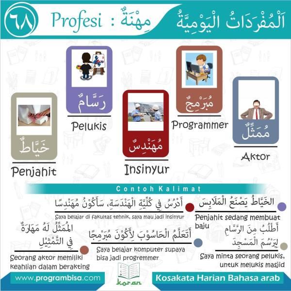 kosakata harian bahasa arab 68