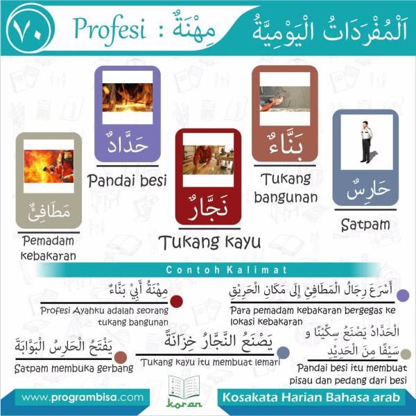 kosakata harian bahasa arab 70