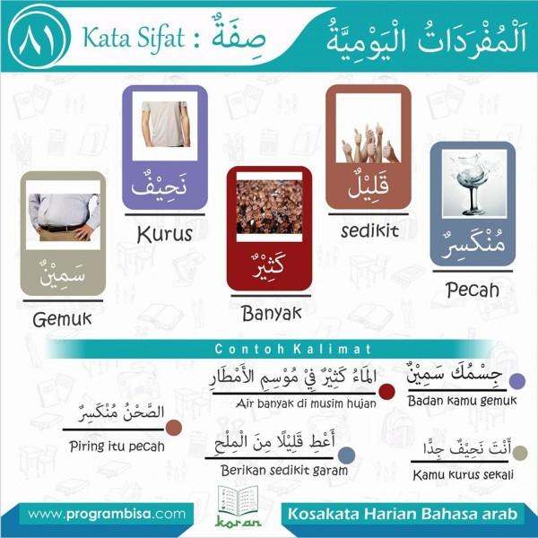 kosakata harian bahasa arab 81