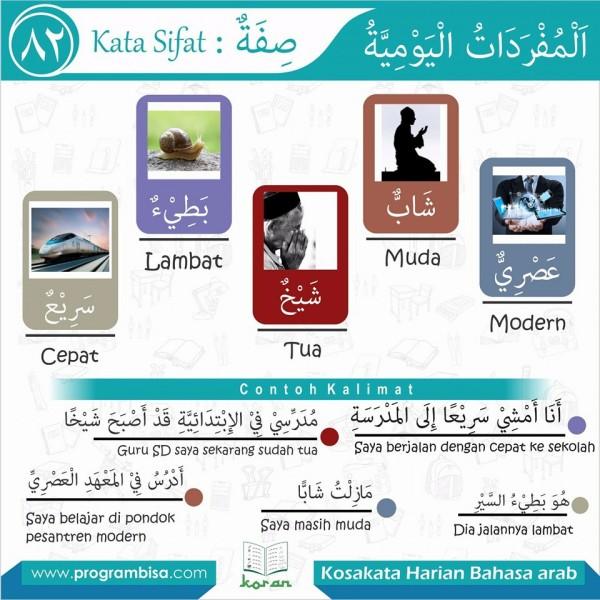 kosakata harian bahasa arab 82