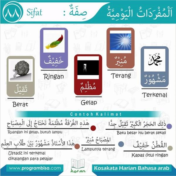 kosakata harian bahasa arab 88