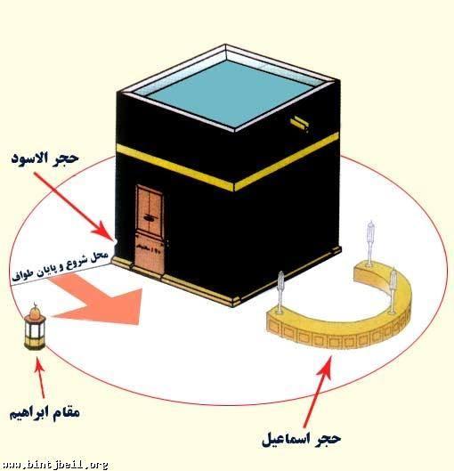 Foto-Foto-Ruang-Dalam-Ka'bah (9)