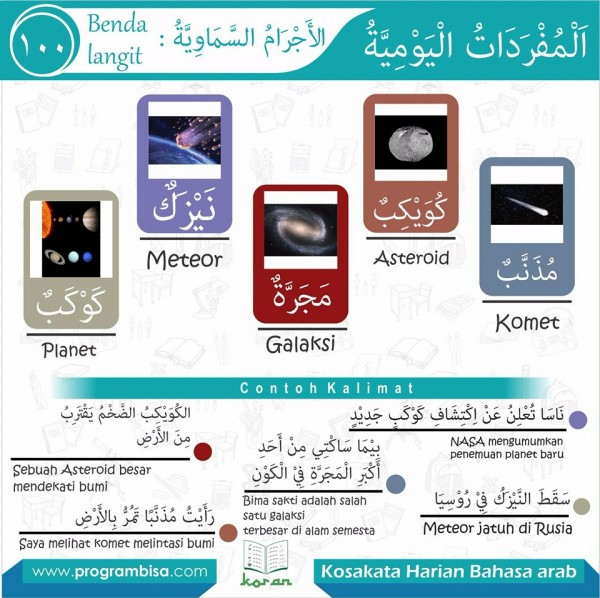 kosa kata harian bahasa arab 100