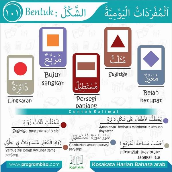 kosa kata harian bahasa arab 101