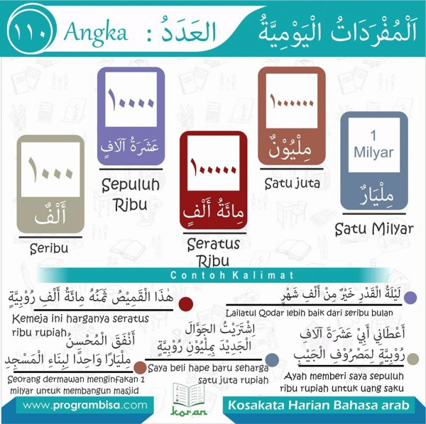 kosa kata harian bahasa arab 110