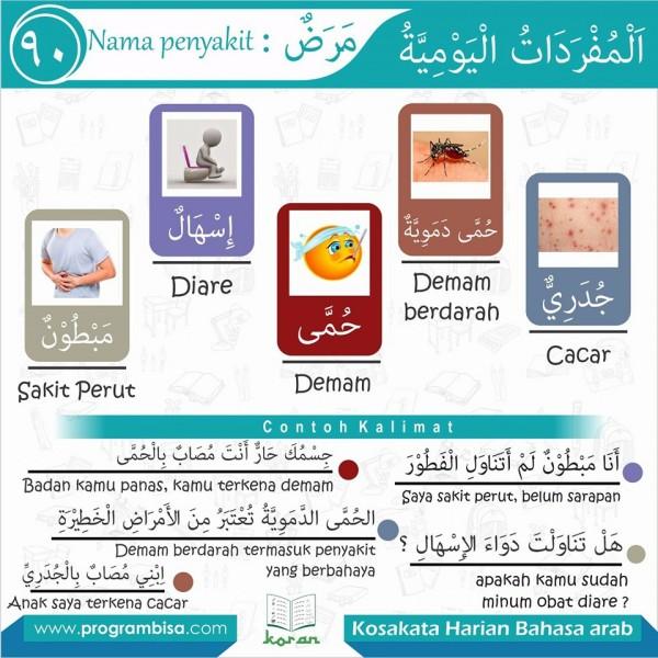 kosa kata harian bahasa arab 90