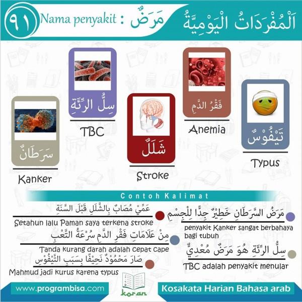 kosa kata harian bahasa arab 91