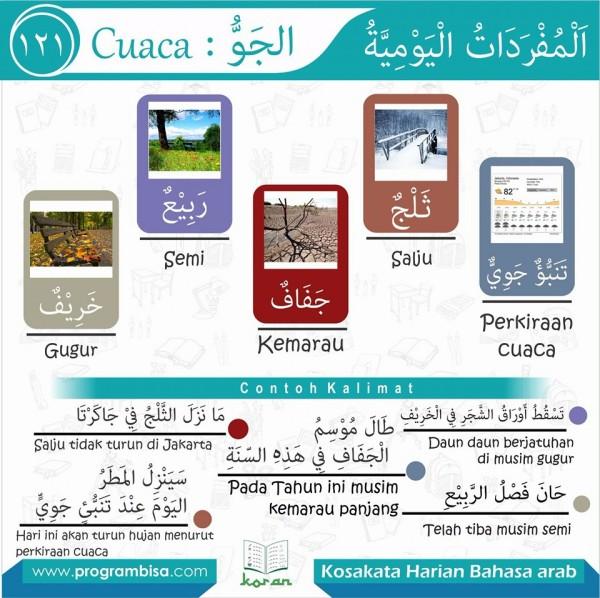 kosa kata harian bahasa arab 121