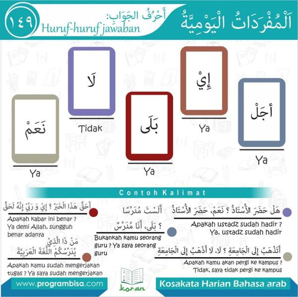 kosa kata harian bahasa arab 149
