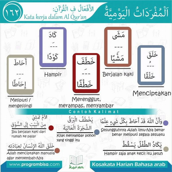 kosa kata harian bahasa arab 162