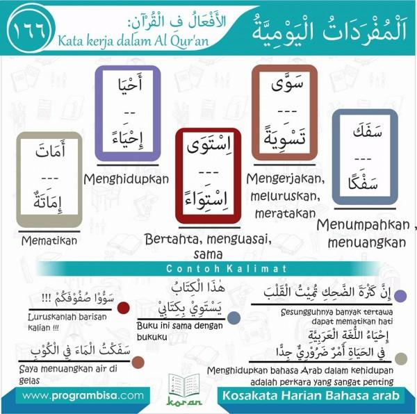 kosa kata harian bahasa arab 166