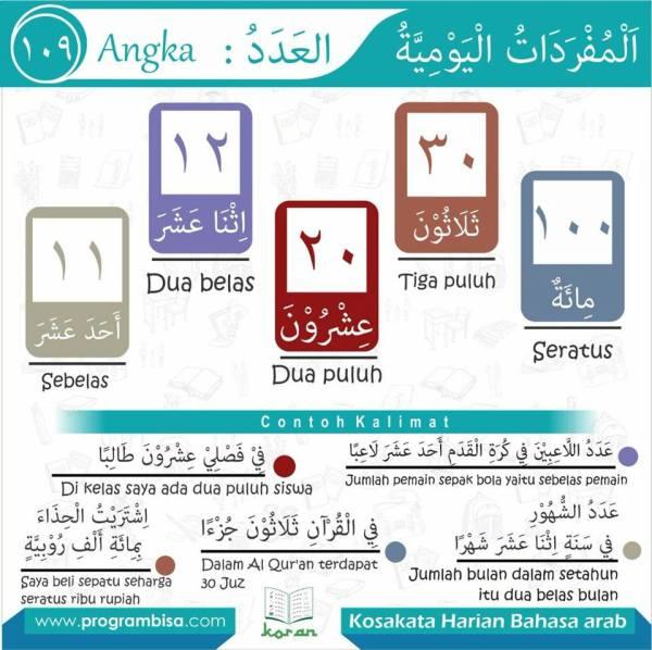 kosa kata harian bahasa arab 109