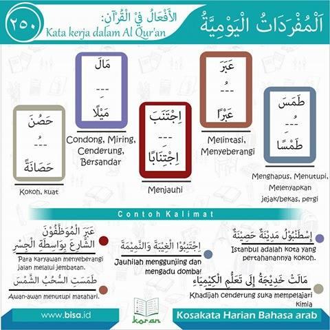 kosa-kata-harian-bahasa-arab-250