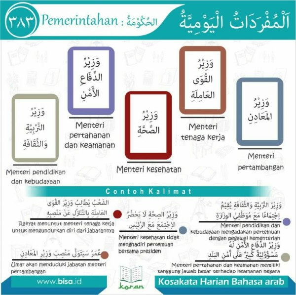 kosa kata harian bahasa arab 383