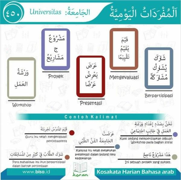 kosa kata harian bahasa arab 450