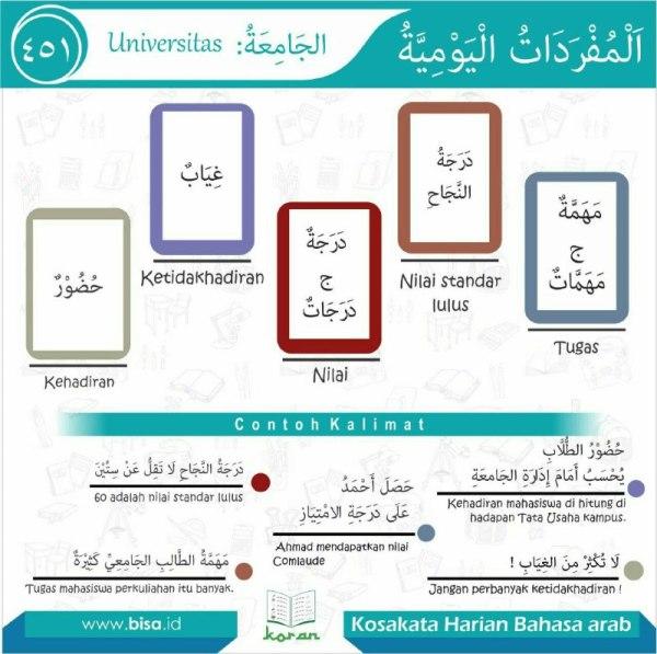 kosa kata harian bahasa arab 451