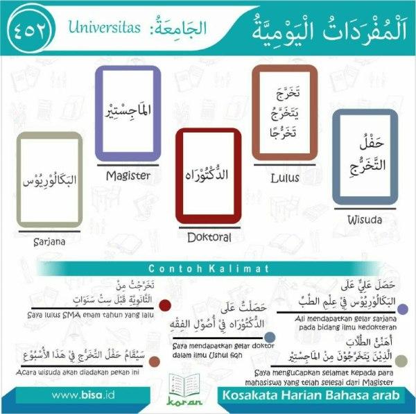 kosa kata harian bahasa arab 452