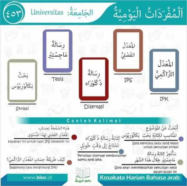 kosa kata harian bahasa arab 453